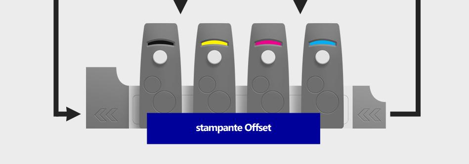 I sistemi Inkzone riducono gli scarti, ed aumentano la qualità e la stabilità di stampa