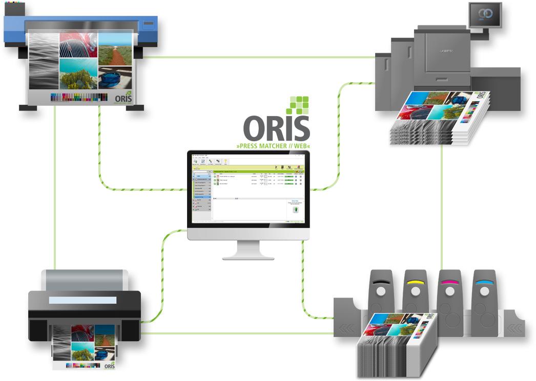 ORIS Pressmatcher è il sistema di gestione del colore che permette di avere un colore corretto e controllato su tutte le periferiche