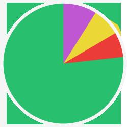 grafico-tempo-stampa