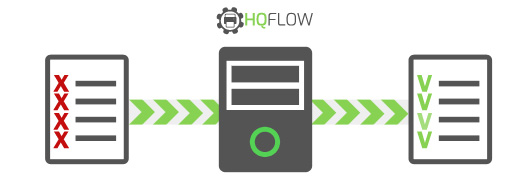 HQflow permette di ottimizzare il file per la stampa in modo automatico e sicuro.
