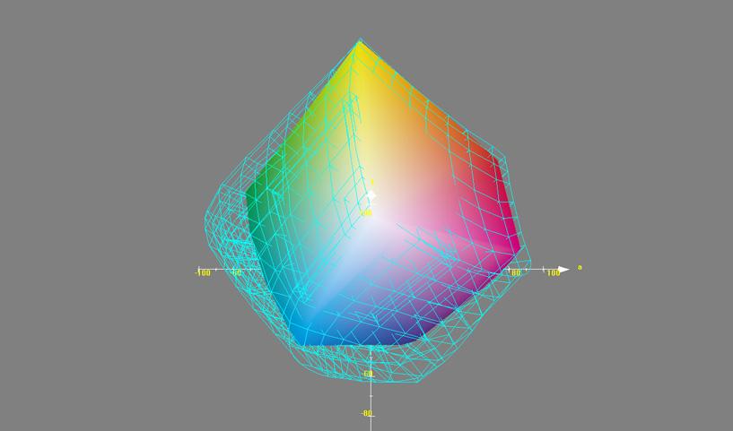 gamma colori rgb-cmyk gamut