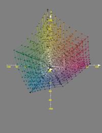 spazio colore di HP Indigo